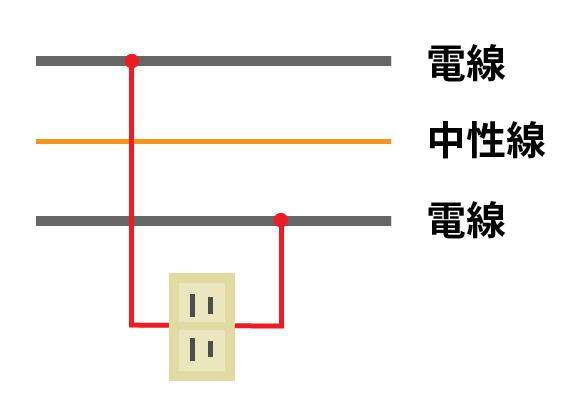 三線 単 相